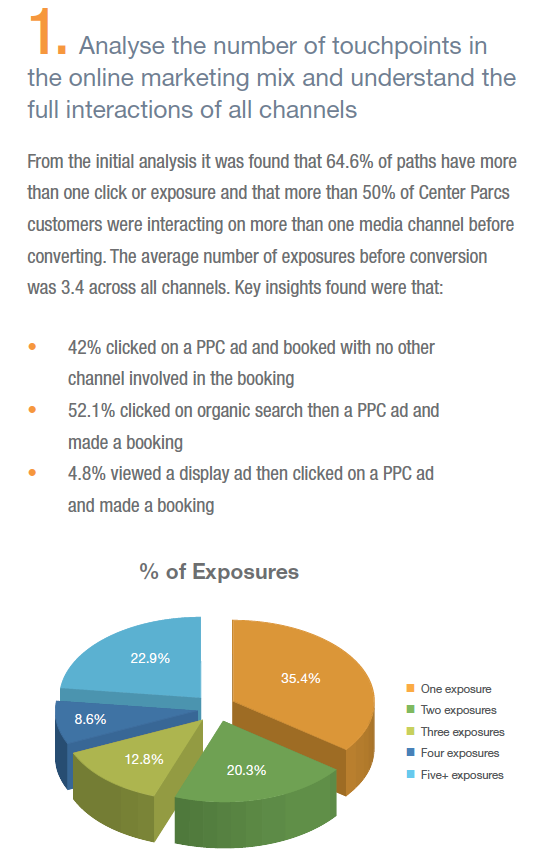 Centerparcs attribution example