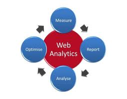 online measurementonline measurement