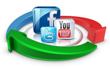 social media cycle 360